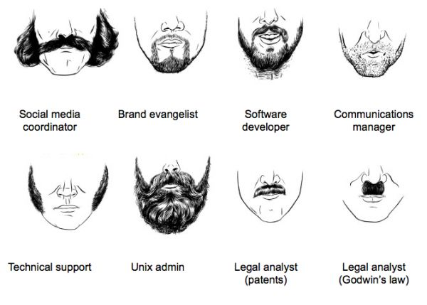 A Field Guide to Tech Facial Hair