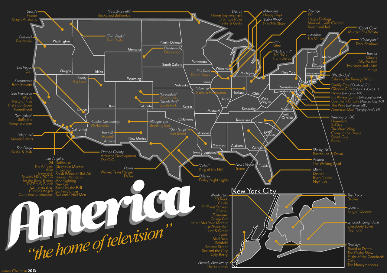 America: The Home of Television