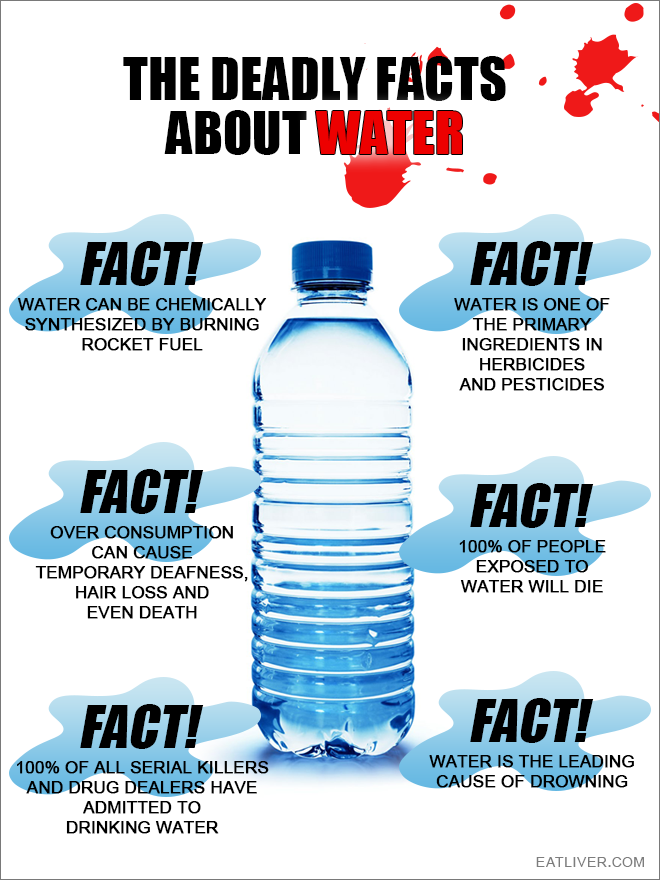 The Deadly Facts About Water