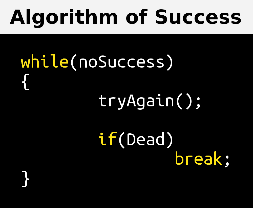 algorithm-of-success