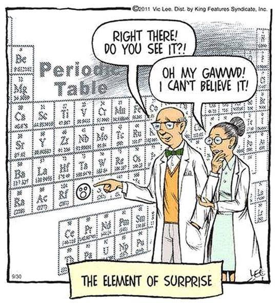 Cartoon of the day new element common sense evaluation new element urtaz Images