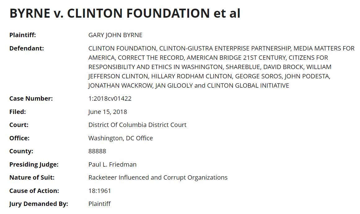 BREAKING: RICO Case filed vs Clinton Foundation